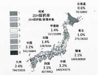 【全国ZEH:新築戸建割合、北海道最下位】 - 性能とデザイン いい家大研究