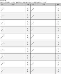 自分でケアするロコモティブシンドローム その11 記録をつけてロコモを予防しましょう - 横浜市南区弘明寺整形外科リハビリ「原整形外科医院」のブログ