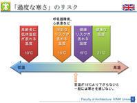 健康住宅のコスト - OMソーラーの家「Aiba Style」