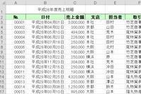 Excelワザ_年度で表示したい - 京都ビジネス学院 舞鶴校