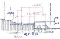 構造計画スケッチ - Kenji Yanagawa Architect & Associates