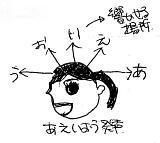 練習振り返り(2016年〜2018年) - 金沢混声合唱団
