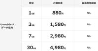 UモバのSB回線MVNO「U-mobile S」開始キャンペーンでiTunesカード1万円分が当たる - 白ロム中古スマホ購入・節約法