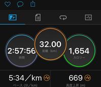 本日の練習 - いつの日か村岡ダブルフル100kmでサブ10目指す勇者の記録