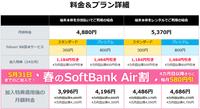 4月6日から春のSoftbank Air割始まる 21ヶ月間580円引き おうち割併用可能 - 白ロム中古スマホ購入・節約法