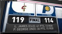 NBAプレイオフ、キャブス3連勝で1回戦突破に王手、そしてスーパーラグビー - 【本音トーク】パート2(スポーツ観戦記事など)