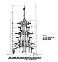 """222 飛鳥建築と""""以材為祖""""3 - 日本じゃ無名?の取って置きの中国一人旅"""