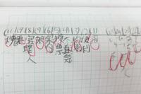 漢字の覚え方 - 新天地はコの字型!
