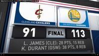NBAファイナルはじまる、日本ハム3連勝、インディカーも - 【本音トーク】パート2(スポーツ観戦記事など)