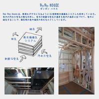 24時間換気 - Kenji Yanagawa Architect & Associates