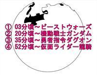 """""""wikiでネタバレ書きすぎ疑惑""""調査隊! - BOB EXPO"""