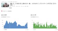 【24日で】ももはさんのリンパマッサージ動画が20万再生突破 - 整体 ツボゲッチューりらく屋(朝霞)