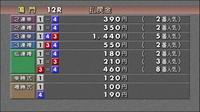 (鳴門12R)SG第27回グランドチャンピオン優勝戦 - Macと日本酒とGISのブログ