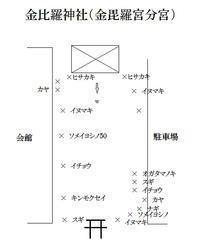 金刀比羅神社(東京都) - 社叢見守り隊