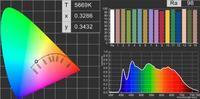 ezSpectra 815V でYujiLEDの紫励起LEDのスペクトルを測定する - ミクロ・マクロ・時々風景