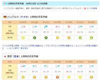 暑い夏のカーエアコン - 沖縄の風