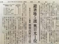 手打ち蕎麦 なおの木  ★★★ - 下町グルメ探訪