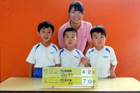 えひめ国体まで42日(こすもす) - 慶応幼稚園ブログ【未来の子どもたちへ ~Dream Can Do!Reality Can Do!!~】