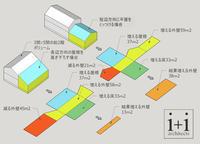 総2階+部分平屋の外皮面積・コスト比較 - i+i