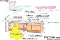 イメージプランW(ダブル)シンクキッチン企画 - 愛知県 インターキッチンジャパン、 コンドウ家具工業       オーダーキッチン 、 システムキッチン、