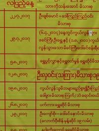 ミャンマー語はおもしれぇ - イ課長ブログ