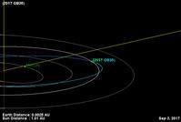 小惑星 2017 QB35 - さんぽの日記