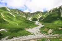 絶景!感動!の立山 -4-みくりが池温泉から立山三山周遊 後編 - 山登りはじめました!