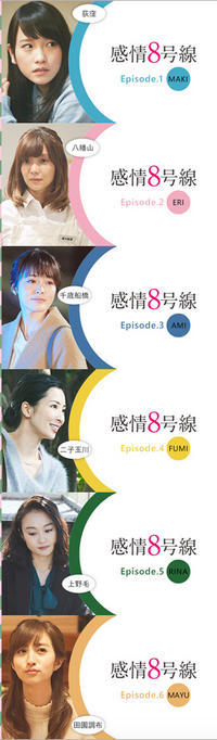 「感情8号線」見終えた〜、堀田茜のバイトする餃子屋に食べに行きたい♪ - Isao Watanabeの'Spice of Life'.