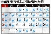 秋を感じに箱根明神ヶ岳へ その1 - 季節(いま)を求めて