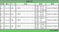2017年9月10日最終レース「のみ」予想っす~☆ - 【TOWA】の最終レースのみ予想