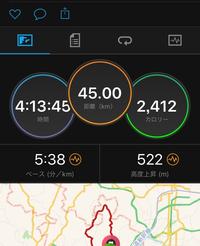 本日の練習 ラストロング走 - いつの日か村岡ダブルフル100kmでサブ10目指す勇者の記録