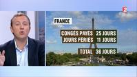 フランス人の有給休暇 - ときどき日誌 sur NetVillage