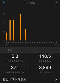 練習記録 9月前半 - いつの日か村岡ダブルフル100kmでサブ10目指す勇者の記録