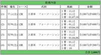 2017年9月16日結果っす~☆ - 【TOWA】の最終レースのみ予想