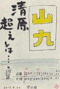 グリコじゃなく山九(サンキュウ) - ムッチャンの絵手紙日記
