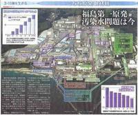 F1汚染水問題は今 / こちら原発取材班 東京新聞  - 瀬戸の風