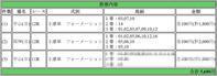 2017年10月1日の予想っす~☆ - 【TOWA】の最終レースのみ予想