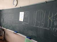 一年生の絵の具指導 - 図工準備室