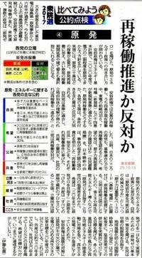 衆院選2017公約点検④原発再稼働推進か反対か/東京新聞 - 瀬戸の風