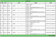 2017年11月12日予想っす~☆ - 【TOWA】の最終レースのみ予想