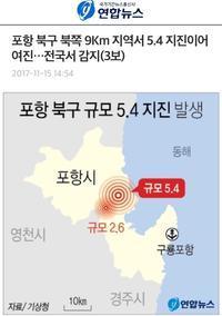 지진에 인한 수능 연기 (地震による修能延期) - 新YPU『韓国ジャーナル』