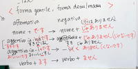 日本語の否定はやたら難しい、イタリア語はnonつけるだけ - イタリア写真草子 Fotoblog da Perugia Umbria