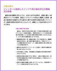熊本市議会とIPU行動計画 - FEM-NEWS