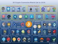 暗号通貨生活もろもろ(収支・XP・購入銘柄) - 仮想通貨始めました!!超ビギナー・超低予算の仮想通貨取引!