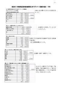 八積駅周辺環境整備事業に伴うアンケート調査を村が実施 - ながいきむら議員のつぶやき(日本共産党長生村議員団ブログ)