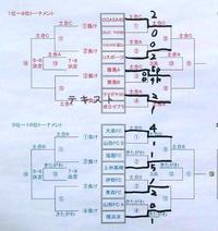 【U-14 OGASA CUP】3日目の最終日 January 8, 2017 - DUOPARK FC Supporters