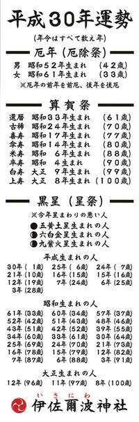 平成30年 厄除け祈願祭 - 伊佐爾波神社写真帳