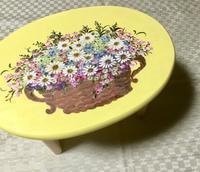 ご注文の絵を描きました〜🌼 - coco diary 山口県 お花と絵と楽しいティータイム