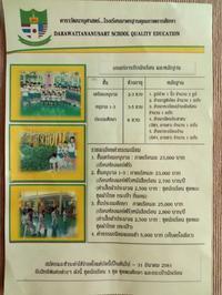396日目・プラチンブリの保育園&幼稚園「DARAWATTANANUSART SCHOOL」@クロンラン - プラチンブリ@タイと日本を行ったり来たり