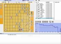 藤井聡太5段:対戦した南9段のお父さんの話 - 一歩一歩!振り返れば、人生はらせん階段